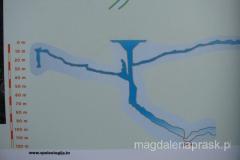 rysunek pokazujący profil źródła rzeki Cetina